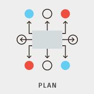 abt-plan